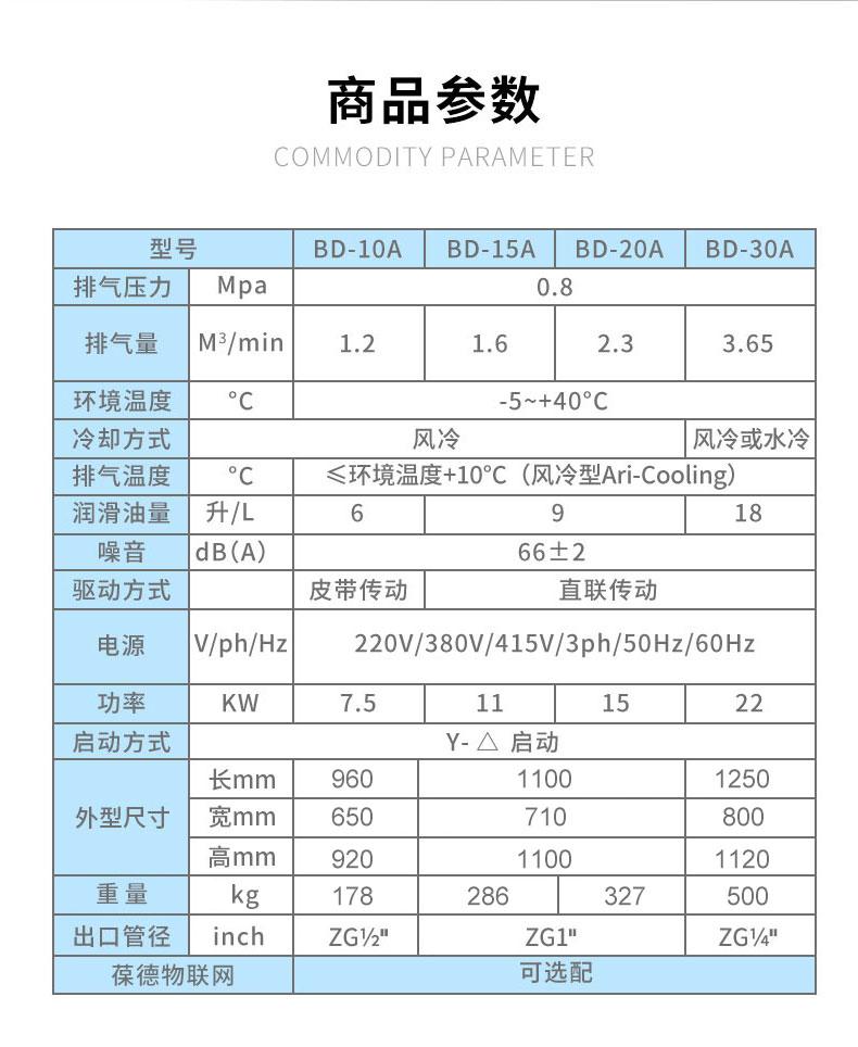 葆德工频10A-30A