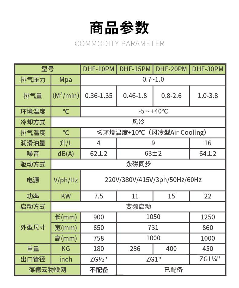 大黄风DHF-PM系列_04.jpg
